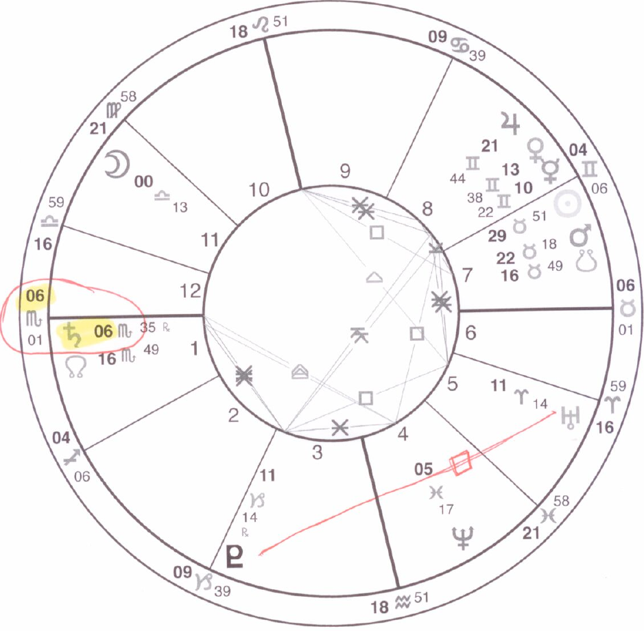 Uranus square Pluto, Saturn & ASC at 6 degrees