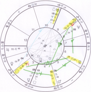 9.9.14 Pisces Full Moon