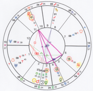 Mercury Retrograde Marked Up SMALL